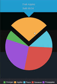 Pie Chart Gif Create A Pie Chart With Interactive Spinning Selection