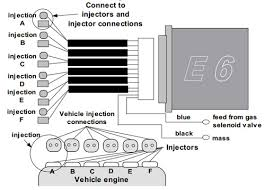 e6 6cyl injectors emulator aeb lpg wiring diagram e6 6 cylinders injectors emulator for lpg autogas Aeb Lpg Wiring Diagram