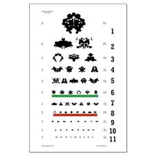 Inkblot Eye Chart Large Poster Inkblot Eye Chart