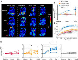Infrared Light Kill Cancer Gentle Cancer Treatment Using Nanoparticles Works