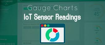 Streaming Sensor Readings To A Realtime Gauge Chart Pubnub