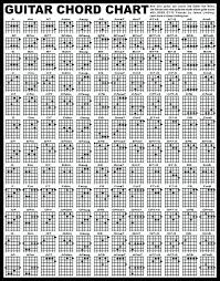 Finger Chart Guitar Notes Free Guitar Chord Chart For Any Aspiring Guitarist