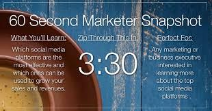 Social Media Marketing Job Description New Top 48 Social Media Platforms Everyone Should Know Updated Monthly