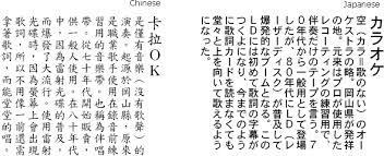 alphabet in chinese the japanese alphabet how ocr works