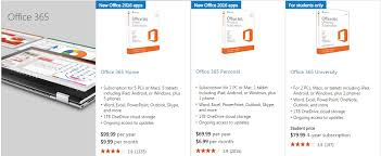 Coupon For Microsoft Office Microsoft Office 2016 Promo Code Coupon Discount Code