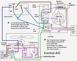 central ac wiring diagram wiring diagram libraries central ac wiring schematic wiring diagrams bestwiring diagram for central ac preview wiring diagram