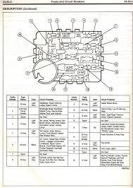 99 mustang fuse box wiring diagram r53 mini cooper fuse box diagram wiring library99 mustang fuse panel diagram