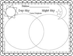 Pants Venn Diagram Day Sky Vs Night Sky Venn Diagram