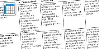Rubric Template For Powerpoint Presentation Project Presentation