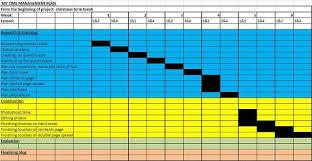Gantt Chart Lesson Project Management Templates Gantt Chart