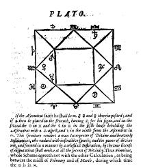 Philosophical Nativities Plato Aaron Cheak