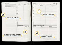 Action Day Planner Template Daily Planners 2017 Clipart Images Gallery For Free Download