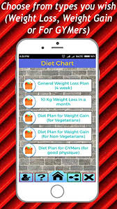 Weight Loss Chart Amazon Amazon Com Diet Chart For Weight Loss Weight Gain Gym