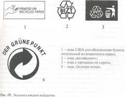 Знаки соответствия или качества Реферат Знак ресайклинг используется в США в пропагандистских целях для маркировки продукции из вторичного сырья