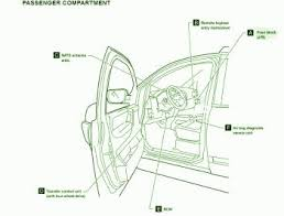2013 smart car fuse box layout 2013 trailer wiring diagram for smart car fuse box layout