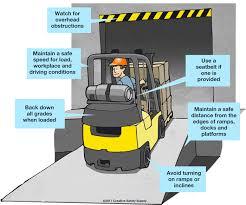 Forklift Safety Creative Safety Supply