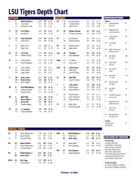 Monday Press Lunch Week 1 Vs Tcu And The Valley Shook