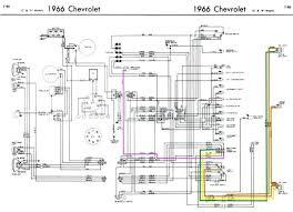2001 chevy silverado instrument cluster wiring diagram 1972 truck medium size of 2000 chevy silverado instrument cluster wiring diagram 1983 c10 1972 truck diagrams trusted