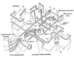 ez go electric wiring diagram 2001 Ez Go Golf Cart Wiring Diagram ezgo golf cart wiring diagram download free wiring diagram 2001 ez go gas golf cart wiring diagram