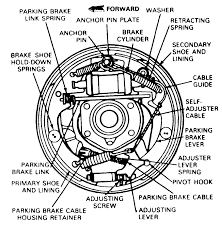 1998 chevy silverado rear drum brake diagram unique brakes drawing at getdrawings