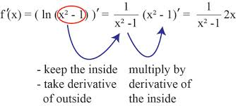 The Chain Rule Explanation And Examples Mathbootcamps