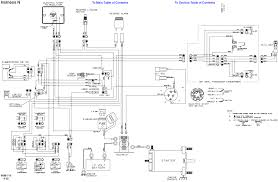 arctic cat atv wiring diagrams wiring library artcic cat wiring diagram detailed schematics diagram rh antonartgallery com 1999 arctic cat 500 atv wiring