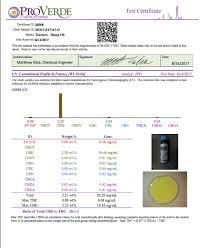 Hempworx Dosage Chart Hempworx Cbd Review Fv Kasa