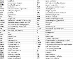 Medical Symbols For Words Medical Free Download Printable