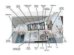 similiar turbo 400 transmission diagram keywords turbo 400 transmission parts diagram car interior design · chevy turbo 350 transmission