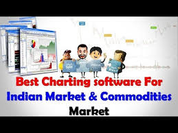 Best Charting Software For Indian Market Commodities Market