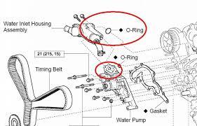 lx 470 engine diagram lx printable wiring diagram database engine diagram lx470 home wiring diagrams on lx 470 engine diagram