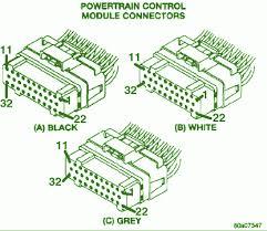 1998 dodge ram pcm fuse box diagram circuit wiring diagrams 1998 dodge ram pcm fuse box diagram