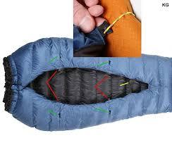 Katabatic Sawatch 15 Quilt and Crestone Hood Review - Backpacking ... & Katabatic Sawatch 15 Quilt and Crestone Hood Review - 3 Adamdwight.com