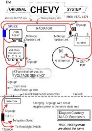 charging alternator wiring diagram the wiring wiring diagram for alternator to battery the