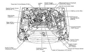 p0320 check engine light code ford explorer and ford ranger