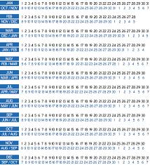 Calculating A Due Date Johns Hopkins Medicine