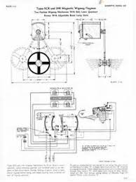 similiar whelen flasher wiring diagram keywords diy wig wag wiring diagram get image about wiring diagram