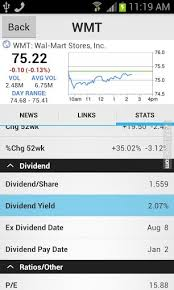 Stocks Realtime Quotes Charts Apk Mod Mirror Download