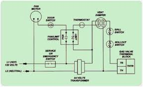 armstrong oil furnace wiring diagram detailed schematics diagram gas furnace wiring diagrams hanging luxair at Gas Furnace Wiring Diagram