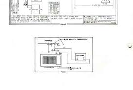 arcoaire thermostat wiring diagram wiring diagram schematics wiring diagram for old honeywell thermostat wiring image