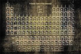 Periodic Table Of The Elements Vintage Blackboard Photograph by ...