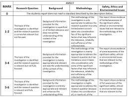 ile h argumentative essay outline who would you invite to a ap biology evolution essay questions and answers essay ap biology evolution essay questions and answers essay
