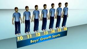 12 Year Old Boy Height Chart Is My Child Too Short