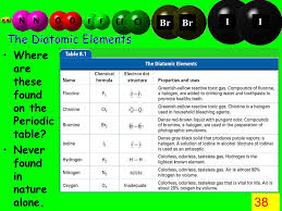 1 The Periodic Table Chapters 6 & ppt download