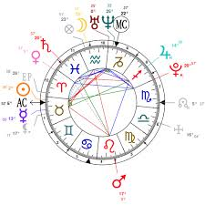 Taylor Swift Birth Chart Astrosage Best Picture Of Chart