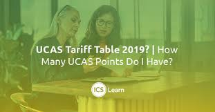 Ucas Tariff Chart Ucas Tariff Table 2019 How Many Ucas Points Do I Have