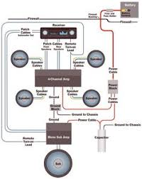 car audio installation big three and car audio crutchfield s amplifier wiring diagram info you can use repin for later