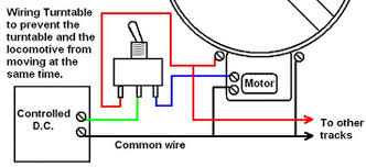 atlas turntable wiring solution of your wiring diagram guide • railroad line forums atlas turntable wiring dpdt rh railroad line com atlas turntable wiring diagram atlas
