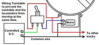 turntable wiring diagram wiring diagram expert wiring diagram turntable wiring diagram centre turntable cartridge wiring diagram railroad line forums atlas turntable wiring
