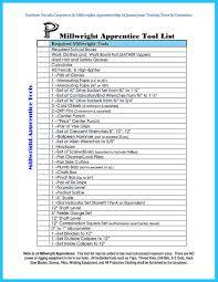 carpentry description resume resume sample for customer service medical termination letter resume sample for customer service medical termination letter
